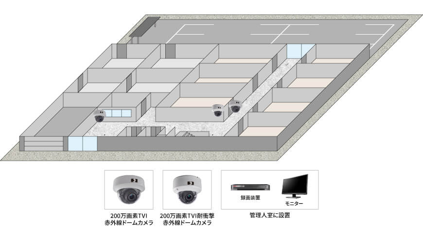 【マンション】屋内高画質赤外線カメラシステムの防犯設備導入図面