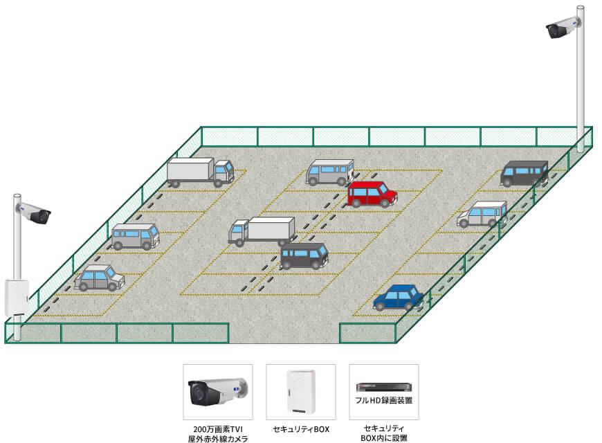 【契約駐車場】違法駐車監視用防犯カメラシステムの防犯設備導入図面