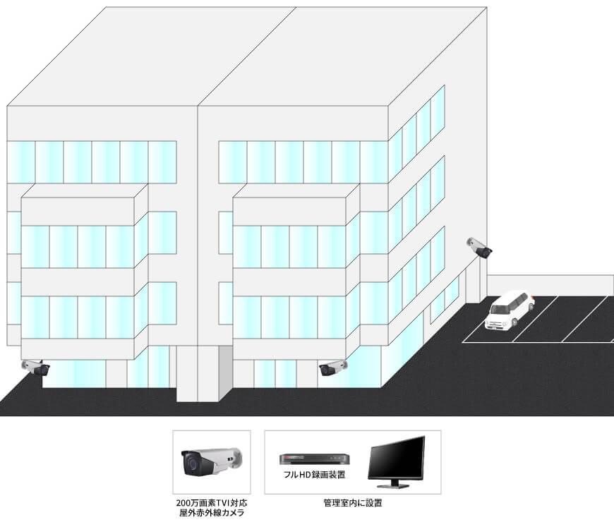 【ビル】屋外赤外線防犯カメラシステムの防犯設備設置図面