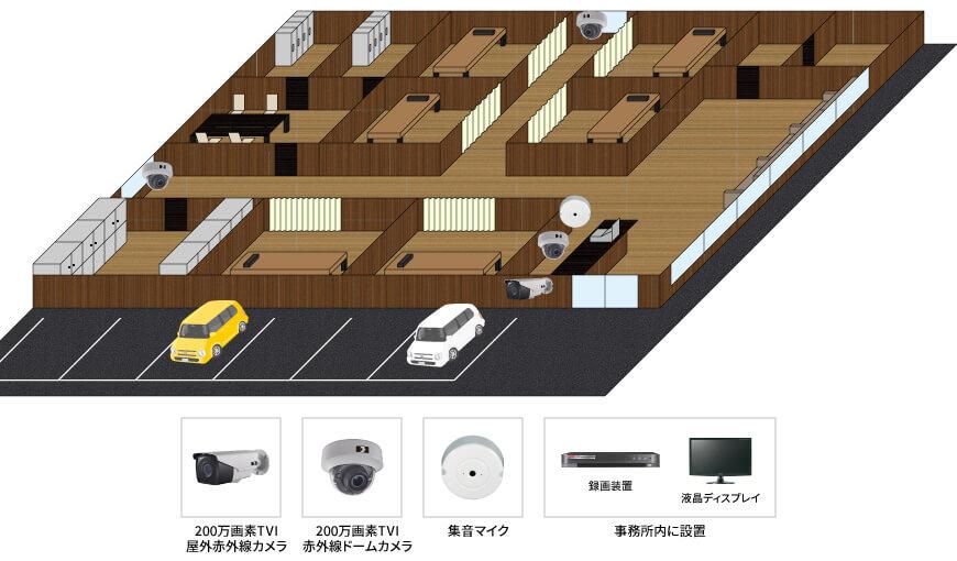 【整体院】店舗管理・防犯カメラシステムの防犯設備導入図面