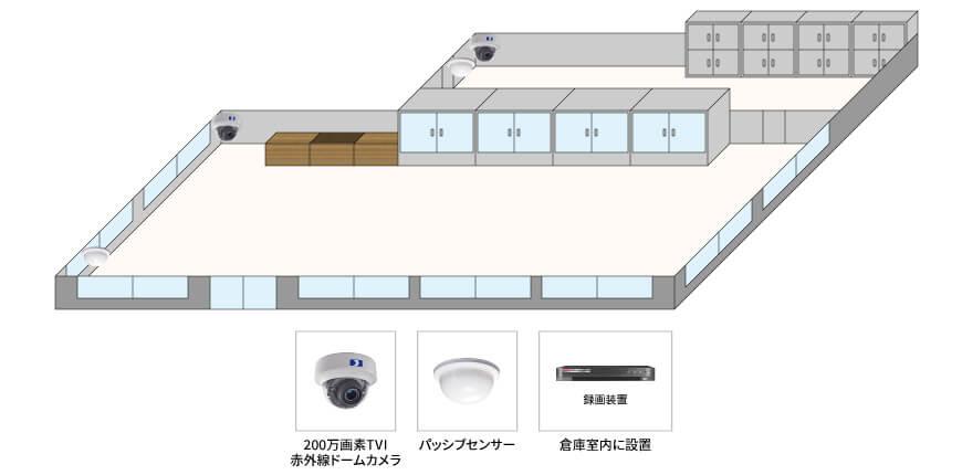 【無人販売店】店舗遠隔監視カメラシステムの防犯設備導入図面