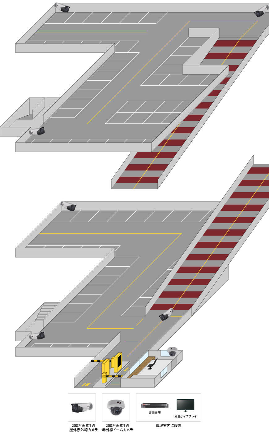 【立体駐車場】赤外線監視カメラシステムの防犯設備設置図面