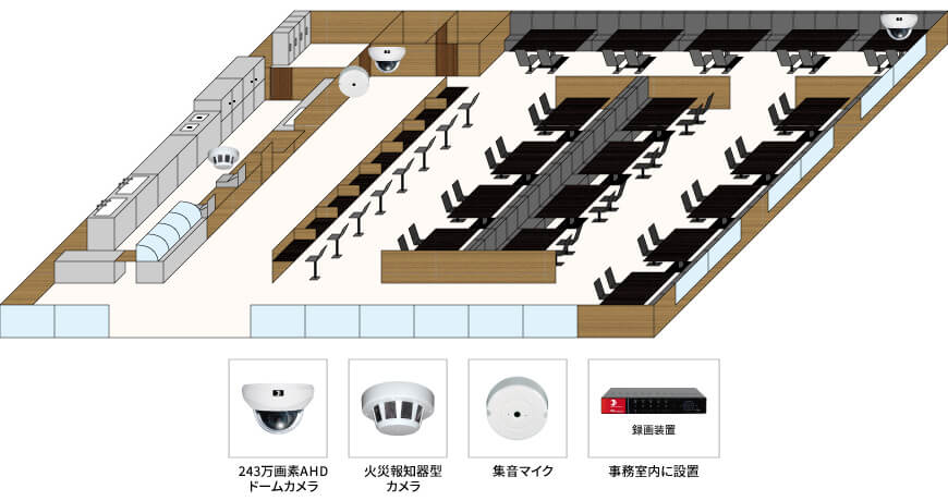 【カフェ】火災報知器型防犯カメラシステムの防犯設備設置図面