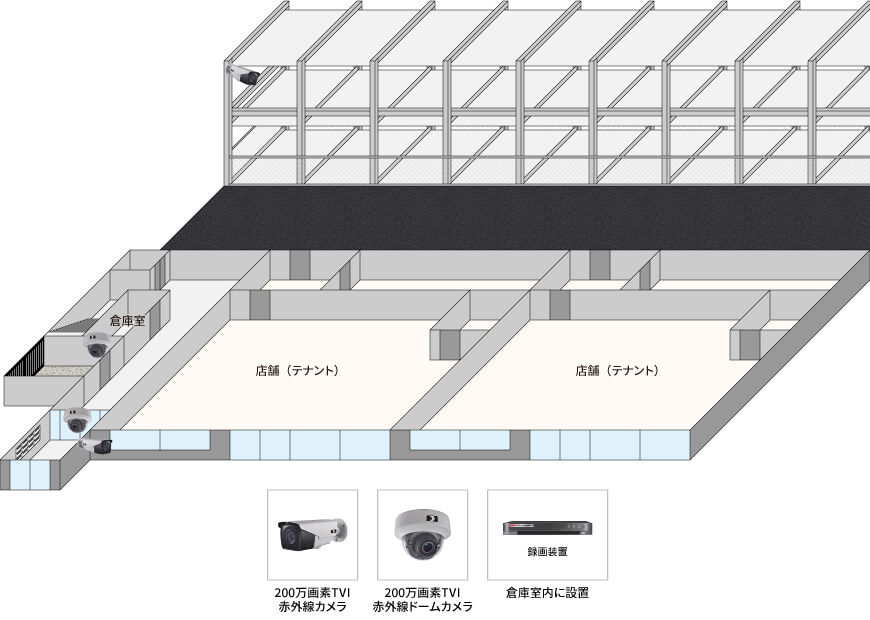 【店舗付きマンション】遠隔監視カメラシステムの防犯設備設置図面